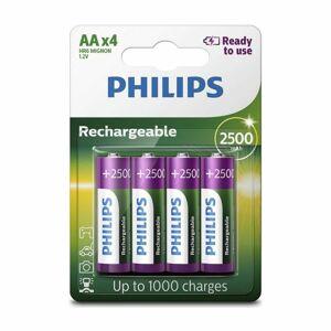 Philips R6B4RTU25/10